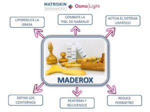 maderox, maderoterapia, maderoterapia madrid, tratamiento celulitis
